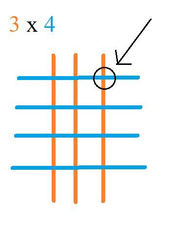 2 times tables problem solving